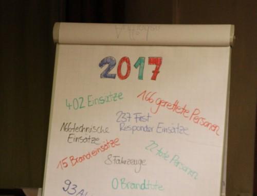 Generalversammlung der FFW Hohenbrunn: Viele Aktivitäten in normalem Einsatzjahr 2017